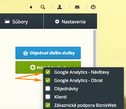 widget Google Analytics v e-shope
