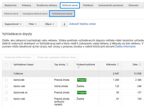 Titulky pre dátumové údaje profily príklady